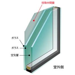 防犯ガラスの構造